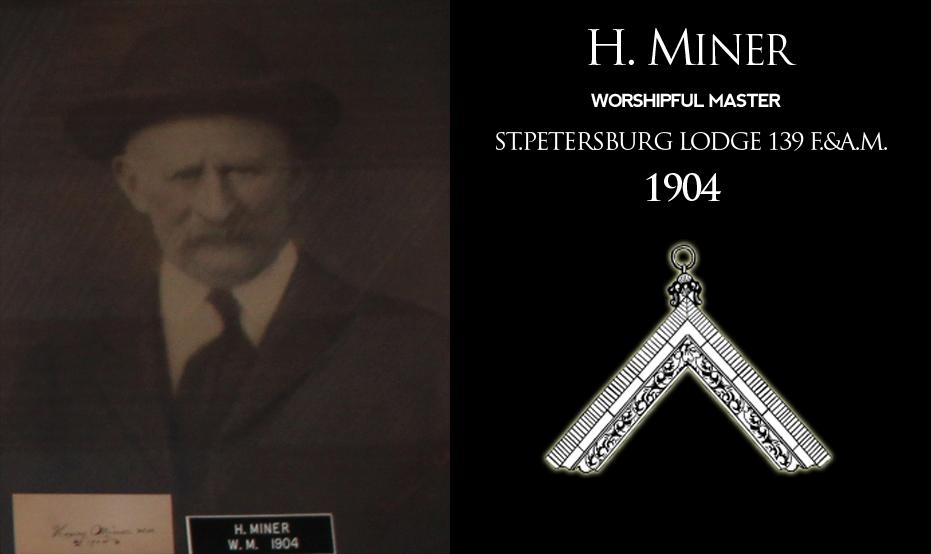 H-Miner-Timeline