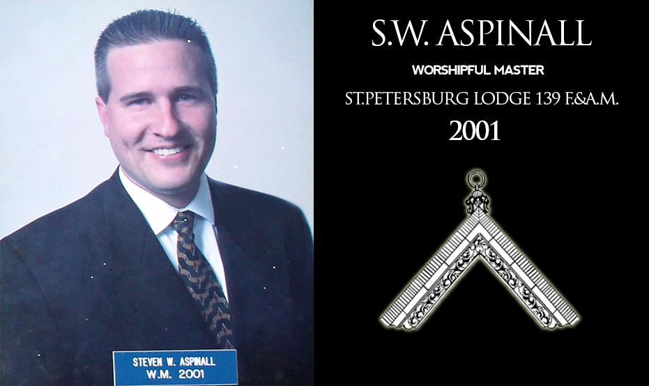 SW-Aspinall-Timeline